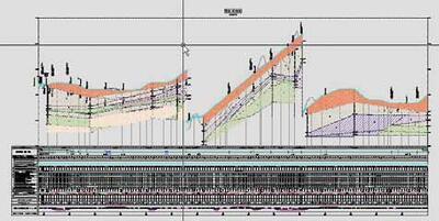 Поперечный профиль с геологической информацией