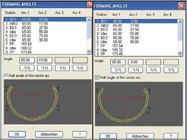 Изменение внутренней дуги (номер 2) клети № 1 с 15 градусов на 0 градусов дает другой метод формования