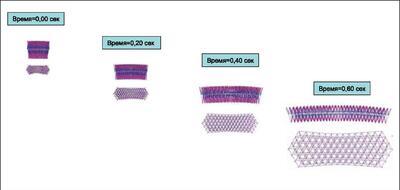 Динамика раскрытия антенны в интервале от 0 до 0,6 с