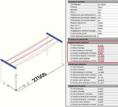 Результат расчета нагрузок в Model Studio CS ОРУ