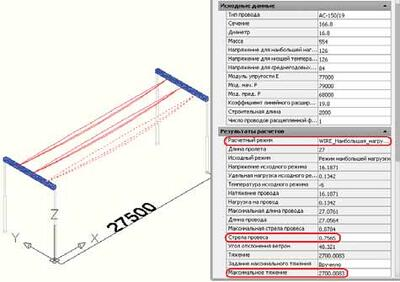 Систематический расчет провода