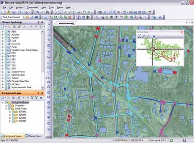 Анализ системы водоснабжения в программе HAMMER