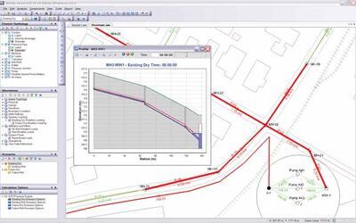 Анализ участка системы канализации в программе SewerCAD