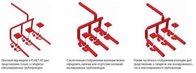 Рис. 1. Вид трубопровода в различных режимах отображения изоляции