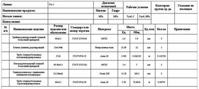 Рис. 12. Пример пользовательской ведомости трубопроводов