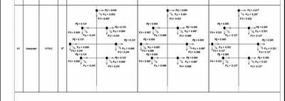 Пример выходного документа по нагрузкам на опоры от проводов тросов