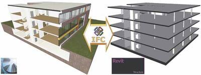 Рис. 2. Взаимосвязь ArchiCAD – Revit Structure. Переданы только нагруженные конструкции
