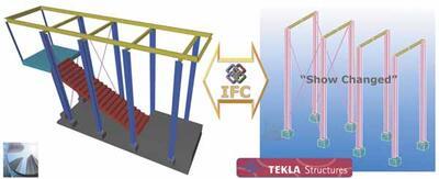 Рис. 3. Взаимодействие ArchiCAD – Tekla Structures: изменения, внесенные архитектором, отражаются на мониторе инженера-конструктора