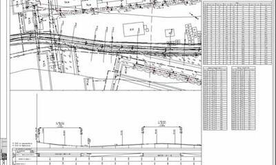 Автоматически сформированный лист с совмещением участка трассы в плане и профиле