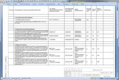 Рис. 9. Спецификация оборудования, изделий и материалов