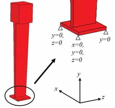 Рис. 2. Граничные условия ограничения перемещений по координатным осям