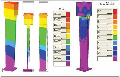 Рис. 3. Результаты расчета НДС остывающей отливки без учета формы: а) поле перемещений; б) интенсивность напряжений