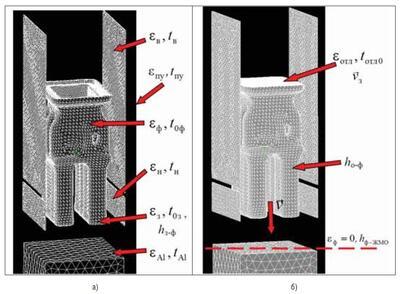 Рис. 3. Граничные и начальные условия: а) при прогреве формы; б) при заливке и охлаждении блока