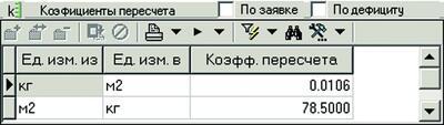 Рис. 2. Пример таблицы пересчета единиц измерения
