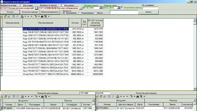 Рис. 9. Интерфейс, позволяющий получать всю необходимую аналитику по складам и заказам в «одном окне»