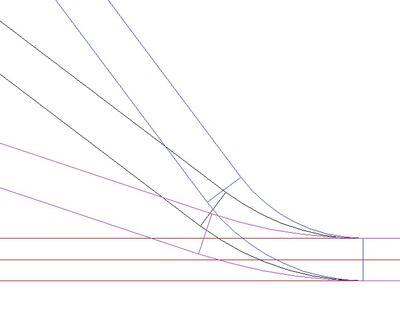 Рис. 3. Переменный радиус мест изгиба