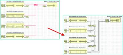 Рис. 6. Разводка общих точек на графической странице AutomatiCS 2008