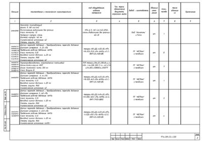 Рис. 16. Фрагмент документа «Заказная спецификация»