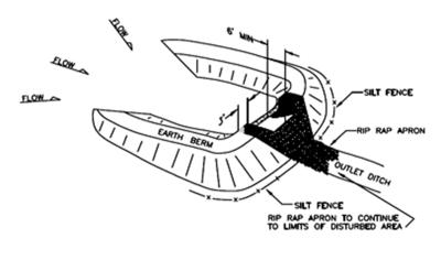 Схема грязевой ловушки