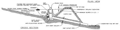 Схема грязевого пруда