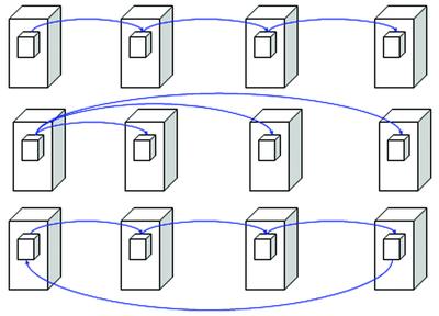 Рис. 5. Алгоритмы трассировки электрических связей