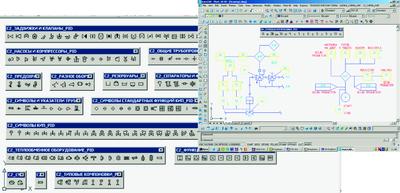 Рис. 8. Создание элементов схем, настройка панелей и инструментов в PLANT-4D