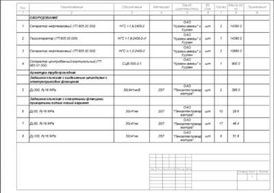 Спецификация оборудования, изделий и материалов, сформированная в Model Studio CS Трубопроводы