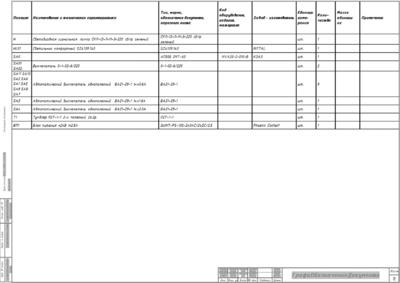 Спецификация оборудования, изделий и материалов
