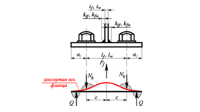 Рис. 3. Уточненная расчетная модель фланцевого соединения