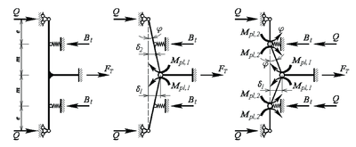 Рис. 4. Расчетные модели фланцевых соединений согласно EN 1993-1-8