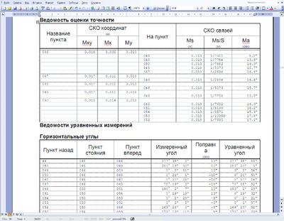 Рис. 3. Ведомость оценки точности и ведомости уравненных измерений