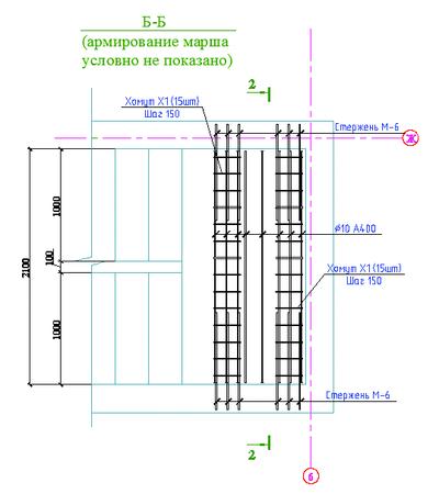 Рис. 10. Схема армирования разреза Б-Б