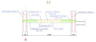 Разрез 2-2. Цветовая схема армирования