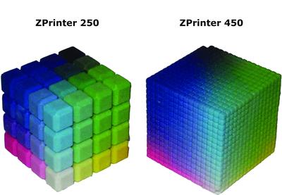 Сравнение воспроизводимых цветов Z 250 и Z 450