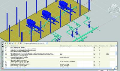 Рис. 7. Спецификация оборудования в реальном времени