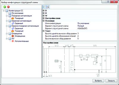 nanoCAD ОПС 3.0. Настройки конфигураций структурной схемы