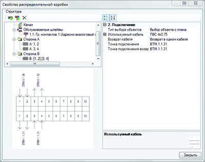 nanoCAD ОПС 3.0. Свойства распределительных коробок
