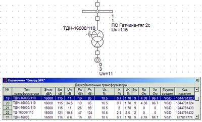 Рис. 3. Создание расчетной схемы электрической сети в EnergyCS ТКЗ
