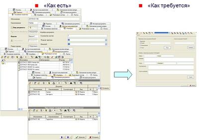 Рис. 9. Построение интерфейсов пользователя «как требуется»
