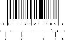 Рис. 3. Структура штрих-кода: 1 – проект, 2 – рабочая документация, 3 – полный комплект, 4 – специальность, 5 – комплект