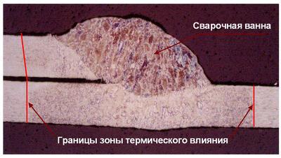 Рис. 6. Макрошлиф поперечного сечения сварного соединения внахлест