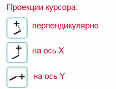 Рис. 7. В процессе построения объектов пользователь может управлять режимом проецирования курсора