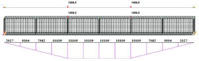 Рис. 2.1.2. Расчетные модели в программе SCAD(сверху – стержневая, снизу – оболочечная), эпюра М кНм