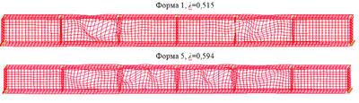Рис. 2.1.3. Формы потери устойчивости и коэффициенты критической нагрузки (толщина стенки – 10 мм), полученные в программе SCAD(λ – коэффициент критической нагрузки)