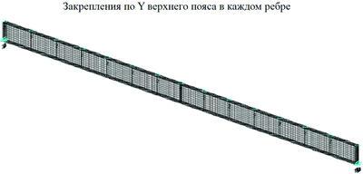 Рис. 3.1.1. Общий вид расчетной модели балки с гибкой стенкой в программе Nastran