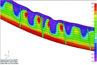 Рис. 3.1.3. Картина напряженно-деформированного состояния, соответствующего шагу при q=19,508 кН/м, принятому за момент потери несущей способности