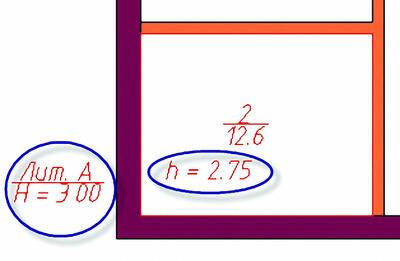 Рис. 8. Проставление площадей и меток
