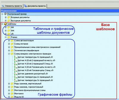 Рис. 10. Графические фреймы в структуре документов проекта
