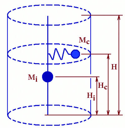 Рис. 1. Расчетная модель вертикального цилиндрического резервуара с жидкостью