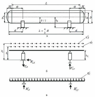 Рис. 4. Расчетная модель горизонтального сосуда